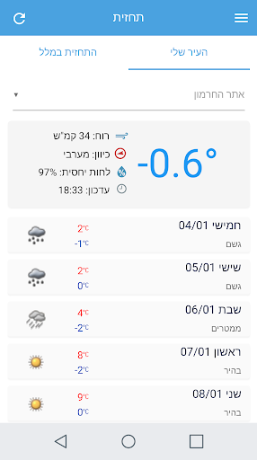 Weather2day - Israel Weather Forecast  screenshots 5