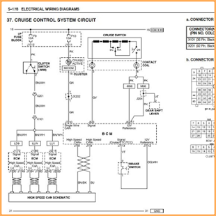 Wiring circuit diagram cars android apps on google play wiring circuit diagram cars screenshot thumbnail ccuart Gallery