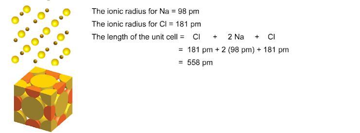 week 4 - Grodski AP Chemistry