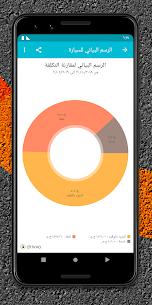 Drivvo – إدارة المركبة 4