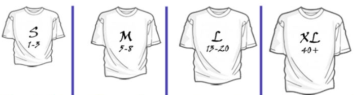 t-shirt sizing in Agile Scrum