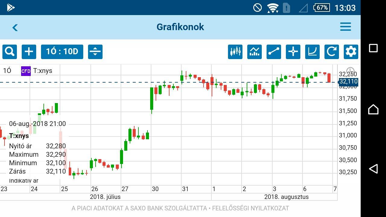 befektetési platform 10)
