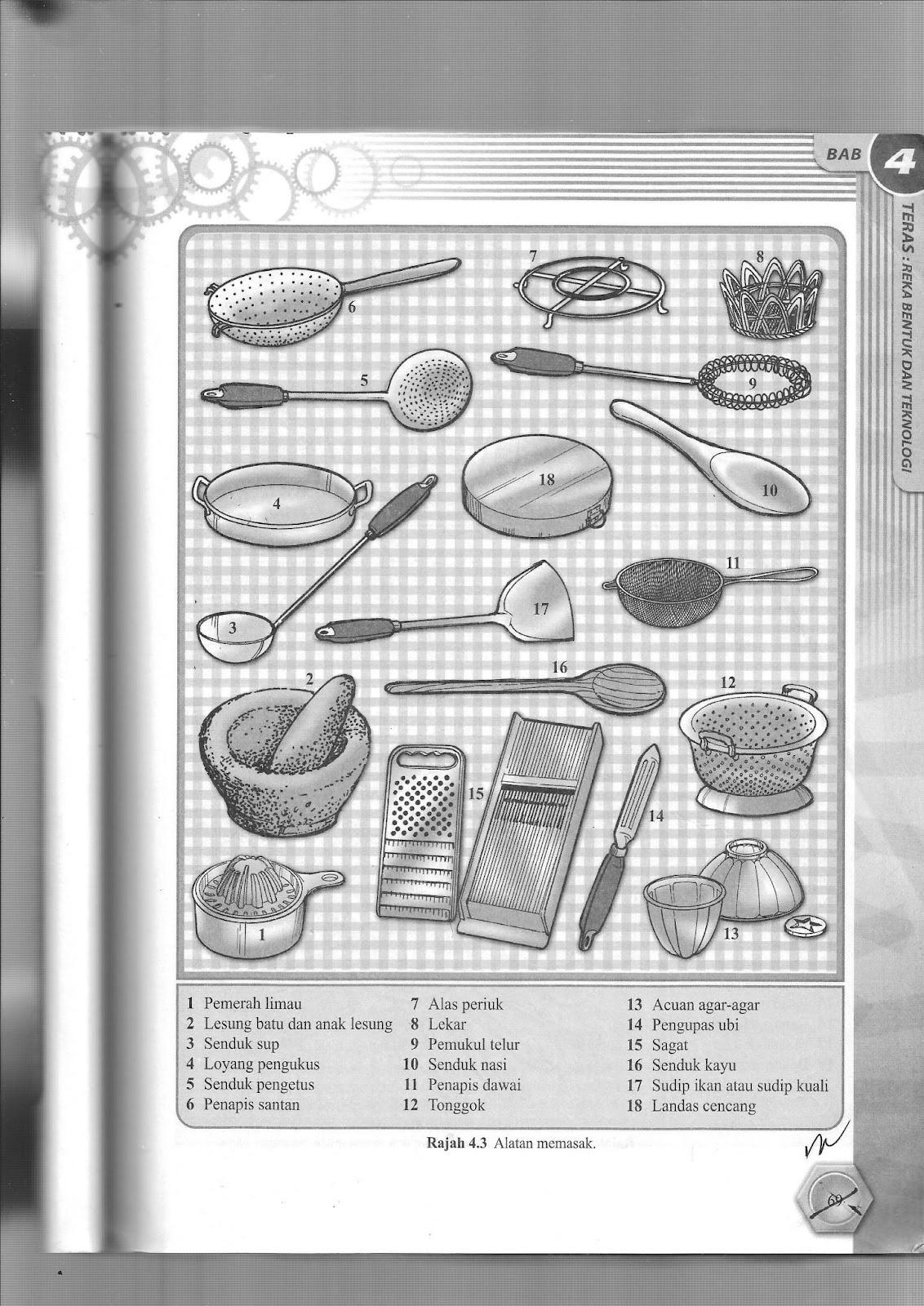 Alatan Menyaji Menghidang Kain Dapur