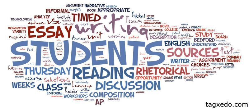 Image result for english language word cloud