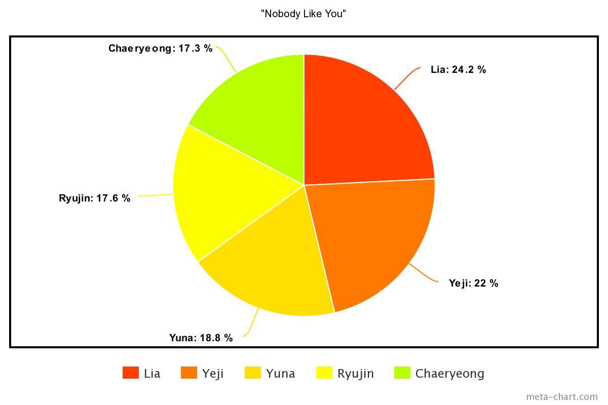 meta-chart - 2021-01-16T131140.884