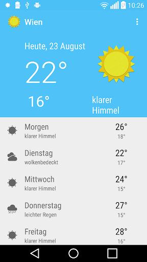 Das Wetter in Wien