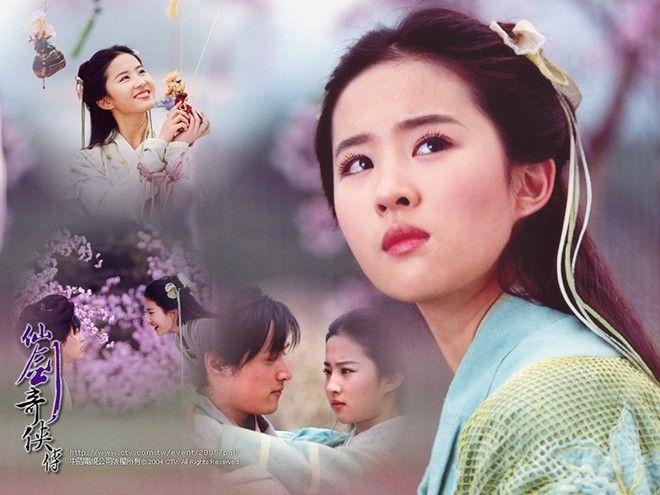 Điểm số chênh lệch của các phim Hoa ngữ khi chiếu tại Hàn Quốc