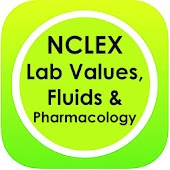 Lab Values & Fluids For NCLEX