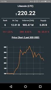 Litecoin Price Tracker - náhled