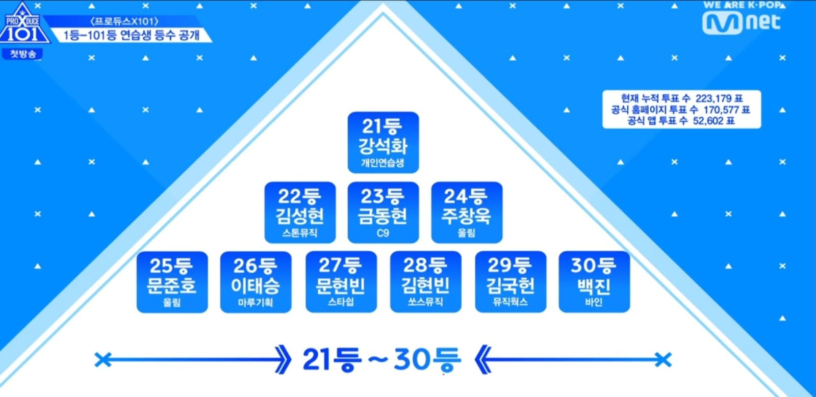 Here Are The TOP 30 Trainees After The First Episode Of
