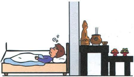 Kiêng kỵ trong phong thủy phòng ngủ