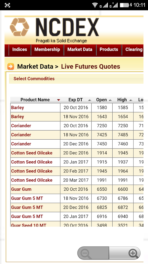 Real Time Futures Quotes Interesting Edabba Live Ncdex Market  Android Apps On Google Play