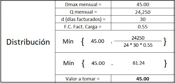 calculo distribución CFE
