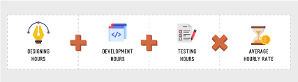 Various cost factors to build Mobile App Development - Lia infraservices