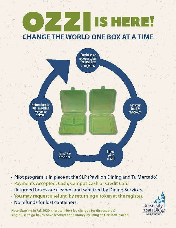 USD Dining is proud to offer the OZZI reusable container pilot program