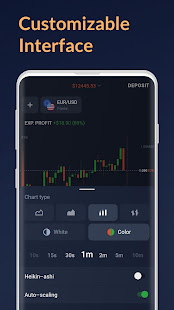 Iq option auto trading app