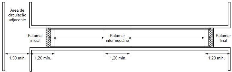 dimensionamento de patamares em rampas acessíveis
