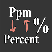 Ppm to percent converter