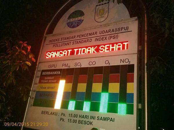 "An air quality monitoring sign in Pekanbaru, Riau, registering ""extremely unhealthy"" (Randy/Pekanbaru citizen)"