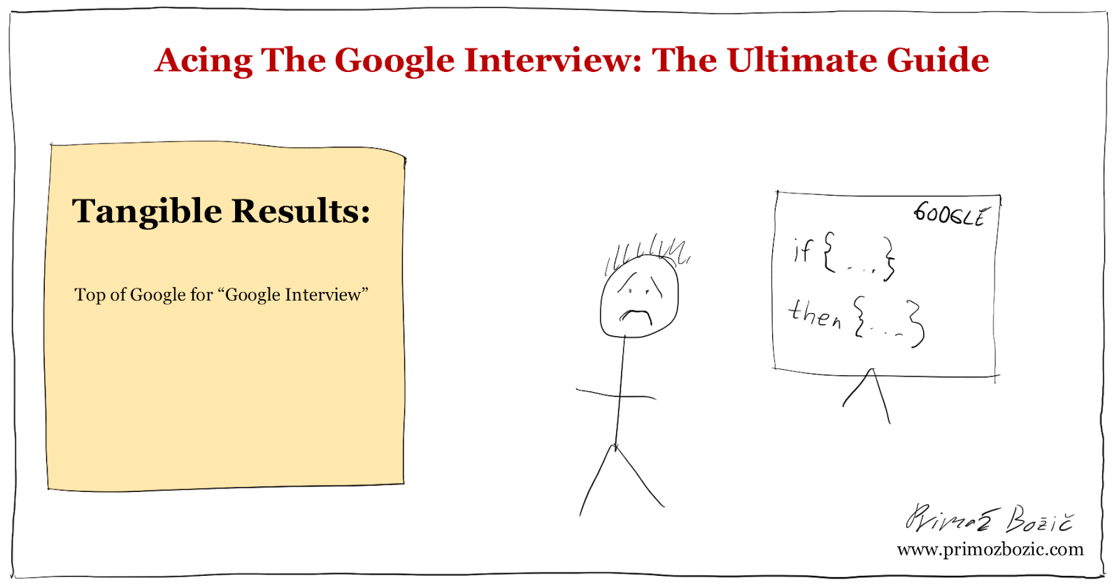 Ultimate Guide Example Google Interview