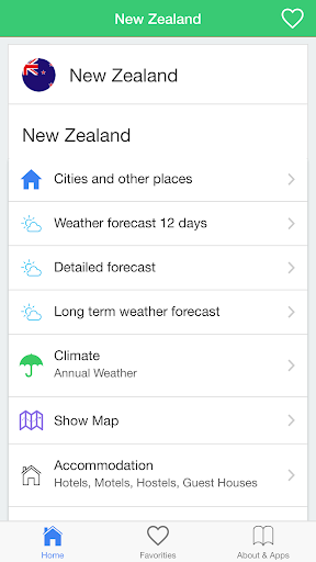 新西兰天气,旅行