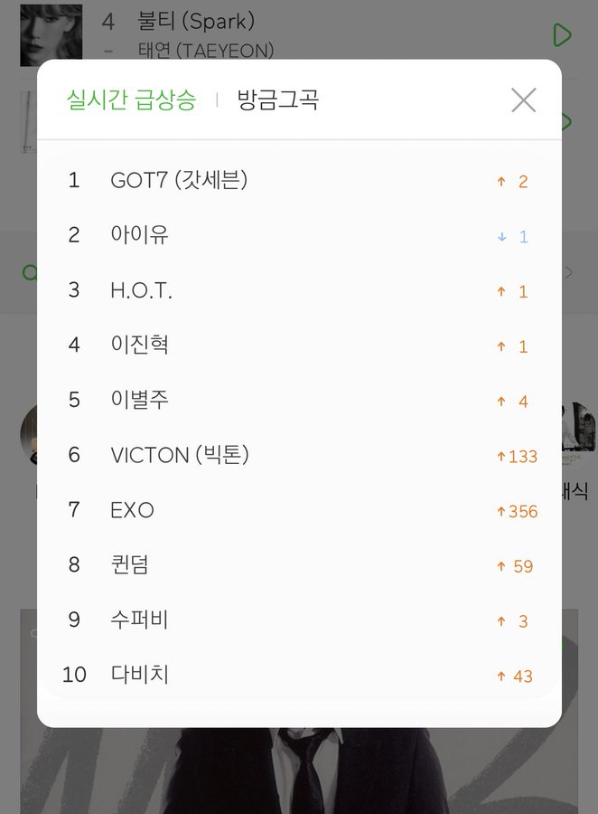 got7 melon realtime
