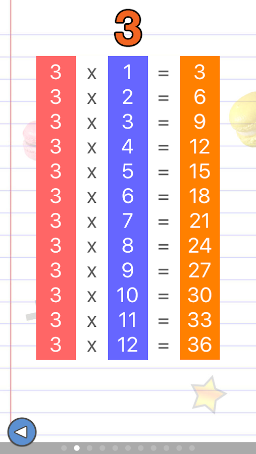 AB Math - cool games for kids : times tables- screenshot