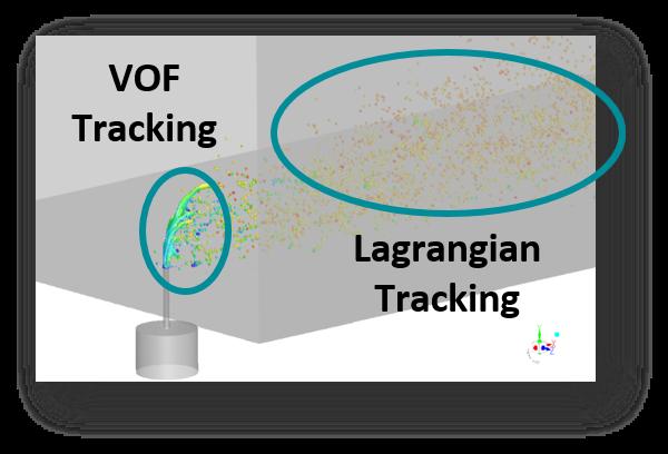 В ANSYS Fluent используется метод VOF (volume of fluid), который позволяет непосредственно оценивать нестабильность границы раздела сред и эффекты поверхностного натяжения, которые обуславливают образование капельных потоков. На дальнейшем этапе для расчёта поведения капель используется более эффективный в вычислительном плане решатель на базе постановки Лагранжа.
