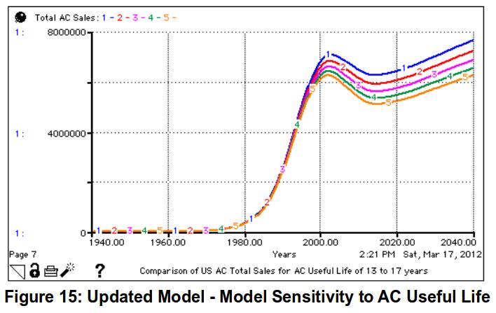 model-sensitivity2.png