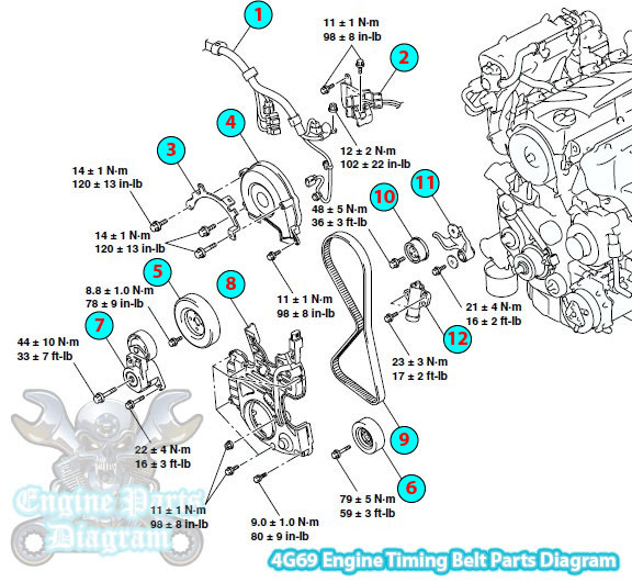 Diagram Of Mitsubishi Galant Engine besides Watch together with T6825466 2002 jeep wrangler 6 cylinder furthermore P 0996b43f8037e96c furthermore 97 Ford F150 Transmission Range Sensor Diagram. on 2004 mitsubishi endeavor transmission diagram