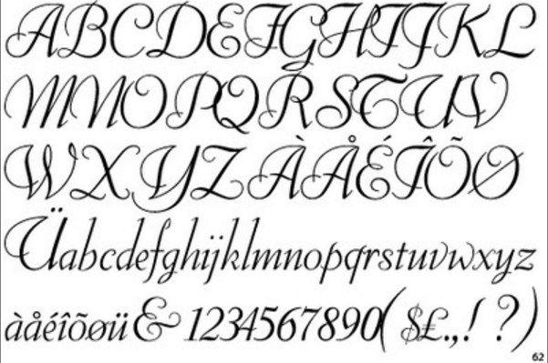 Tattoo Lettering Fonts Best 25 tattoo lettering fonts ideas on