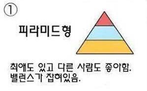 1 pyramid