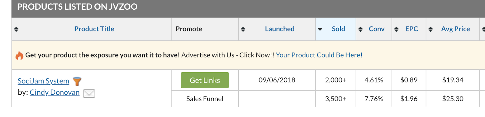 Socicake Local Edition Review: Launch Discount and Special Bonus Here 47