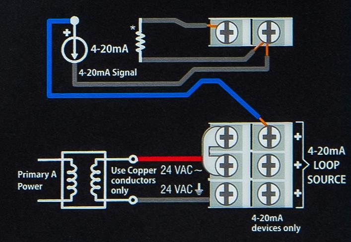 HVAC Controls | Computrols | LX Controller