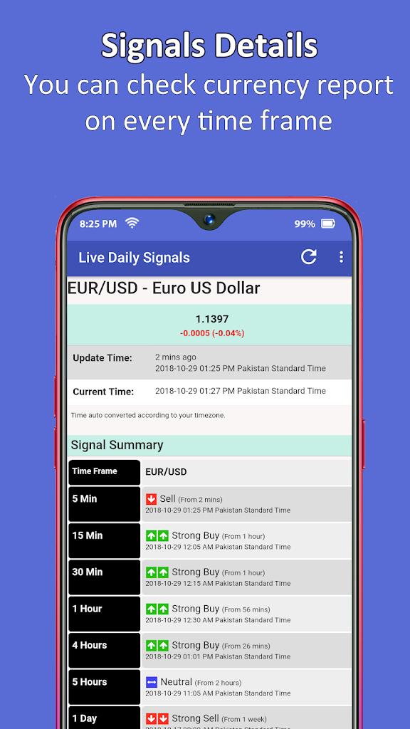 5 Aplikasi Sinyal Forex Terbaik Di Android - Artikel Forex