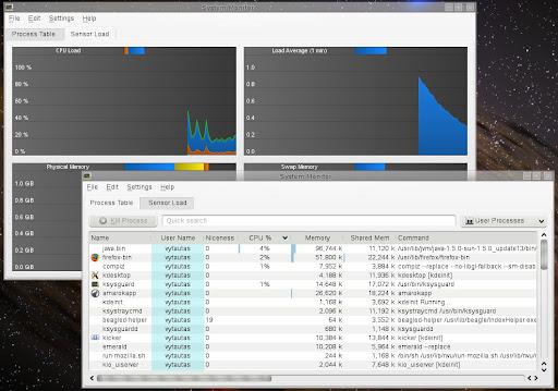 KDE4 ksysguard