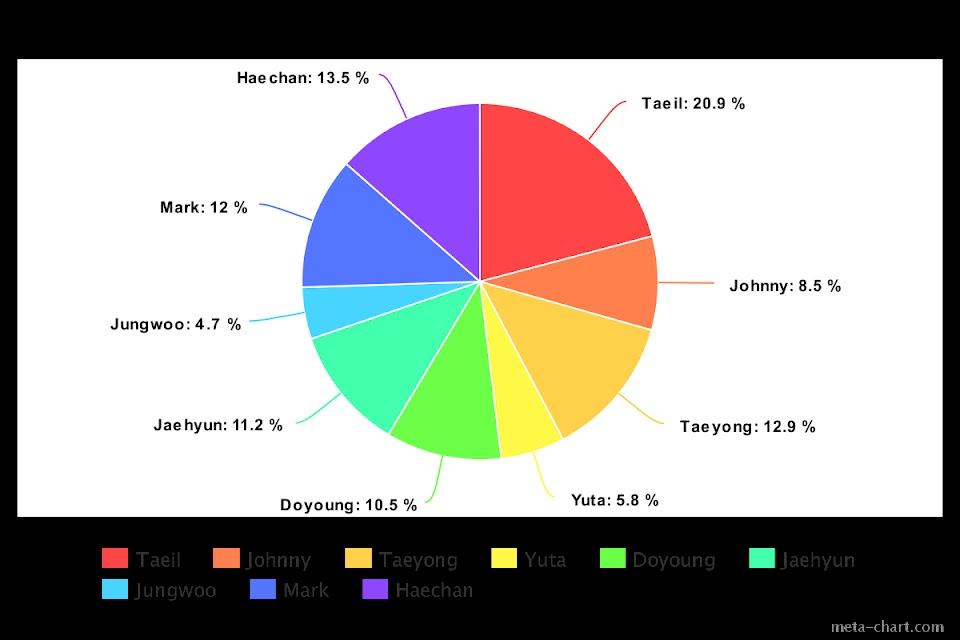meta-chart (51)
