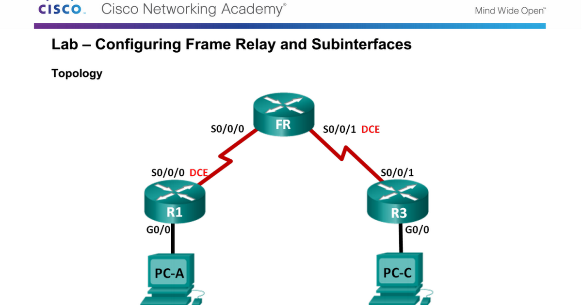 4.2.2.7 Lab - Configuring Frame Relay and Subinterfaces.docx ...