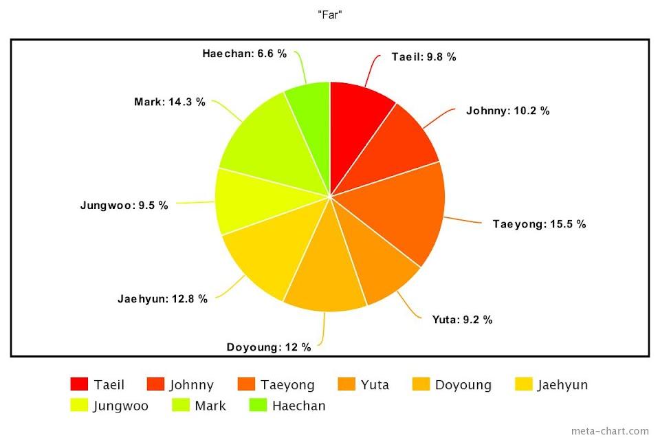 meta-chart - 2021-09-18T130027.785