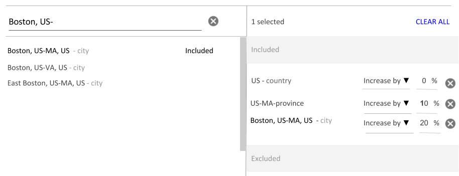 Geolocation target selection box. US, Massachusetts, and Boston are selected. Bid adjustment for Massachusetts is 5% and for Boston, bid adjustment is 10%