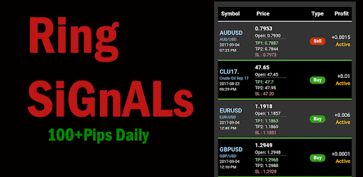 Ring Signals - Forex Buy/sell Signals - Apps on Google Play