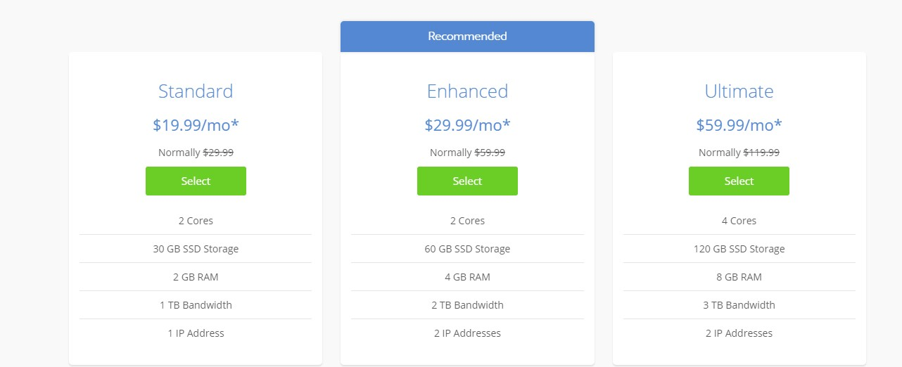 BLUE HOST VPS PRICING