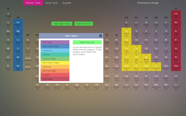Periodic table chrome web store urtaz Choice Image