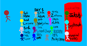 Sketchport Decathlon Day 1 Results