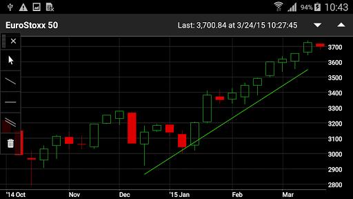 StockMarkets screenshot 6