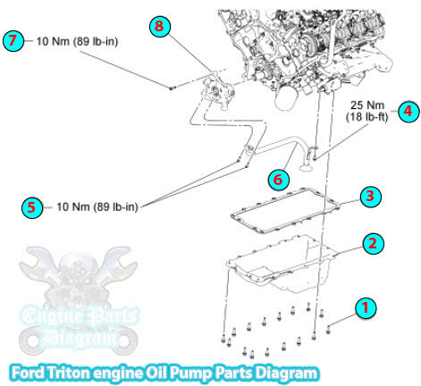 2009 Ford F150 F450 Oil Pump Parts Diagram (Triton Engine)