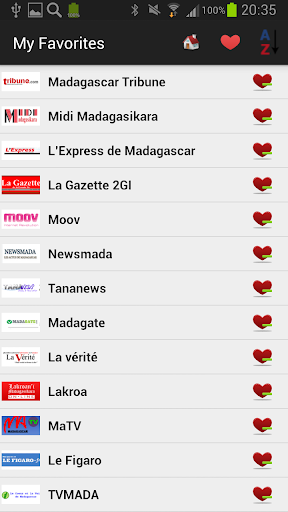 Madagascar Newspapers and News