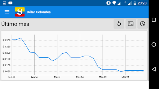 Dollar Colombia- screenshot thumbnail