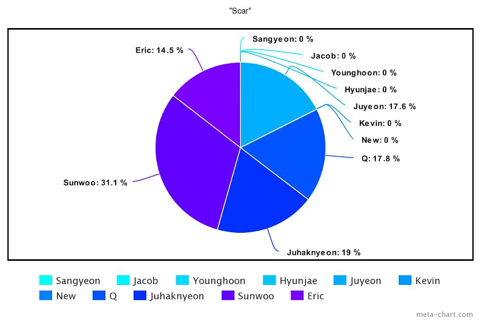 meta-chart - 2021-01-20T160903.228