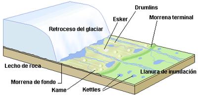 Curso De Geología Y Geomorfología Abril 2013